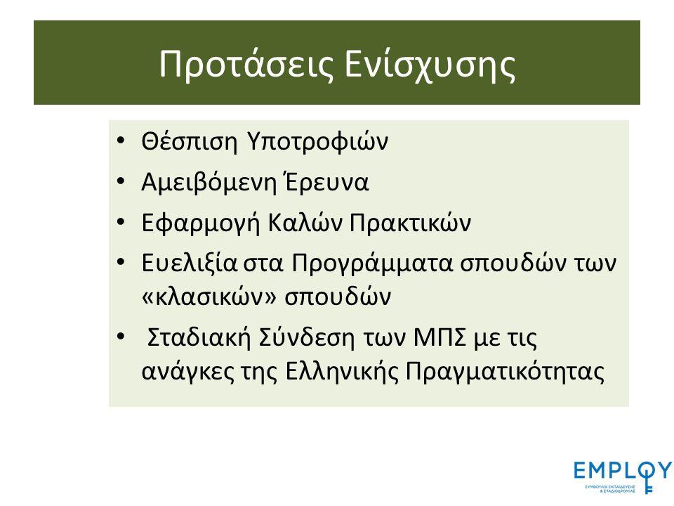 Προτάσεις Ενίσχυσης Θέσπιση Υποτροφιών Αμειβόμενη Έρευνα Εφαρμογή Καλών Πρακτικών Ευελιξία στα Προγράμματα σπουδών των «κλασικών» σπουδών Σταδιακή Σύνδεση των ΜΠΣ με τις ανάγκες της Ελληνικής Πραγματικότητας