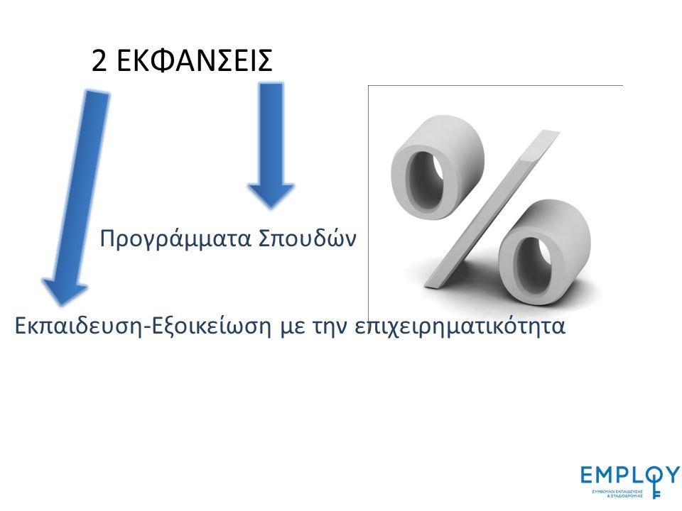 2 ΕΚΦΑΝΣΕΙΣ Προγράμματα Σπουδών Εκπαιδευση-Εξοικείωση με την επιχειρηματικότητα
