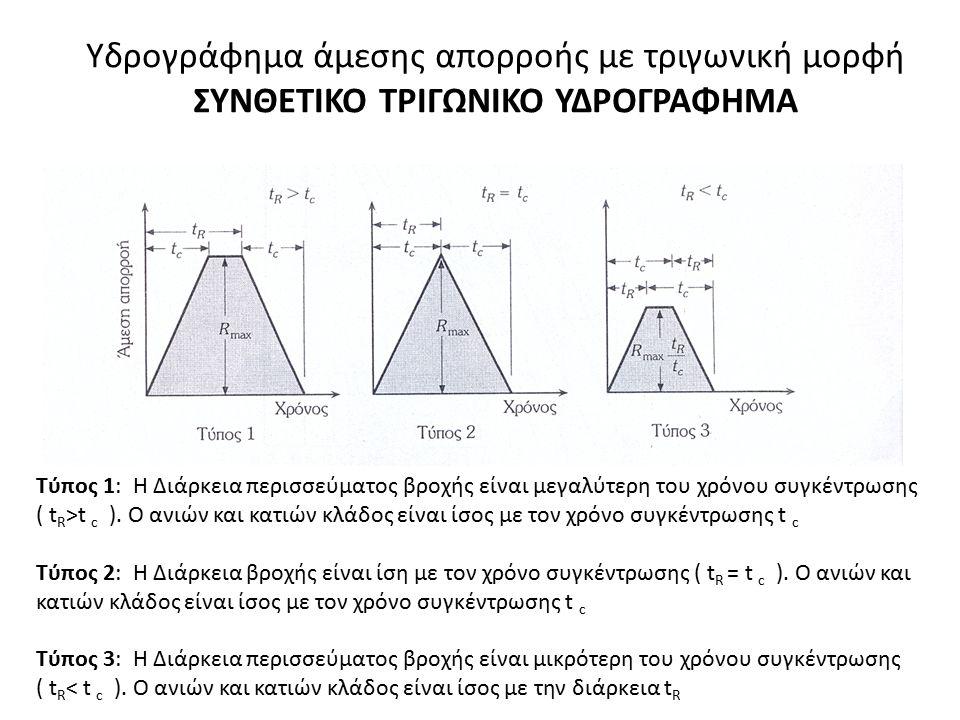 Υδρογράφημα άμεσης απορροής με τριγωνική μορφή ΣΥΝΘΕΤΙΚΟ ΤΡΙΓΩΝΙΚΟ ΥΔΡΟΓΡΑΦΗΜΑ Τύπος 1: Η Διάρκεια περισσεύματος βροχής είναι μεγαλύτερη του χρόνου συγκέντρωσης ( t R >t c ).