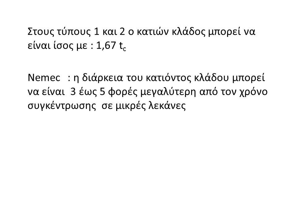 Στους τύπους 1 και 2 ο κατιών κλάδος μπορεί να είναι ίσος με : 1,67 t c Nemec : η διάρκεια του κατιόντος κλάδου μπορεί να είναι 3 έως 5 φορές μεγαλύτε