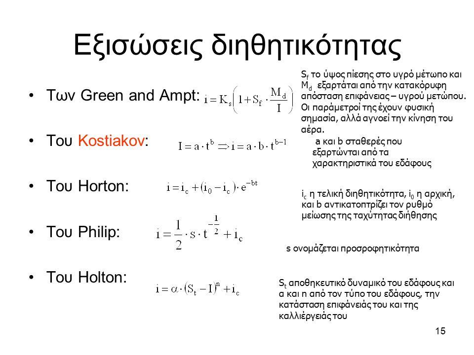 15 Εξισώσεις διηθητικότητας Των Green and Ampt: Του Kostiakov: Του Horton: Του Philip: Του Holton: S f το ύψος πίεσης στο υγρό μέτωπο και M d εξαρτάται από την κατακόρυφη απόσταση επιφάνειας – υγρού μετώπου.