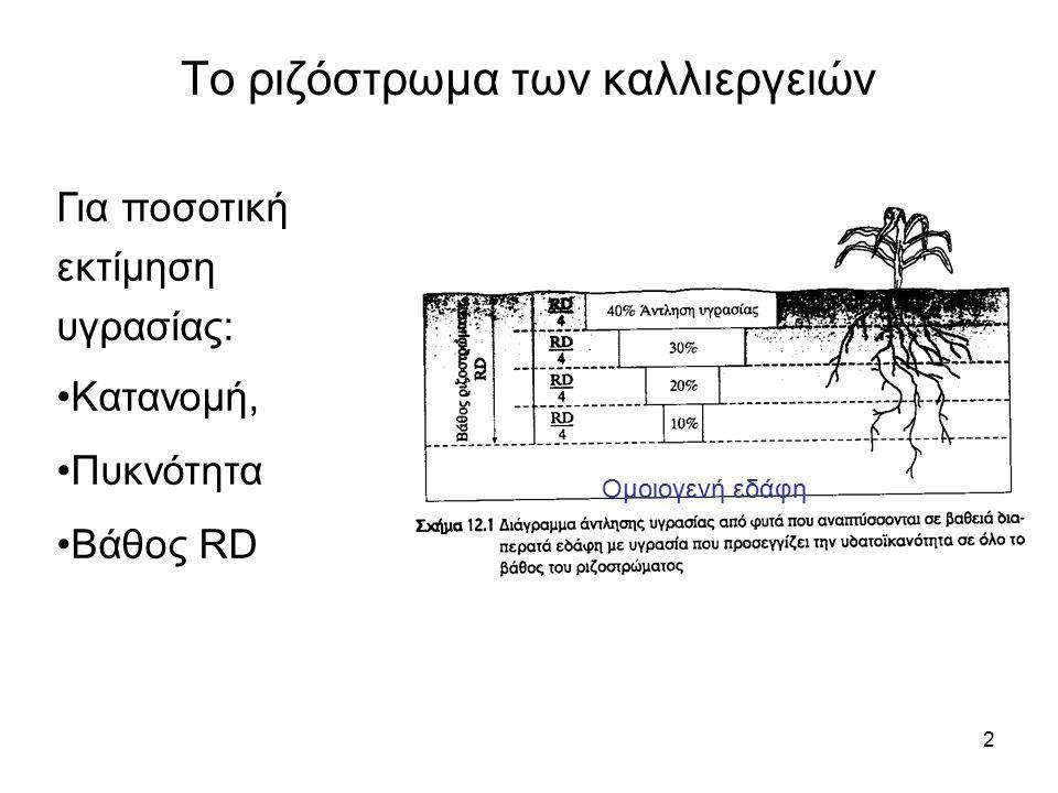 2 Το ριζόστρωμα των καλλιεργειών Για ποσοτική εκτίμηση υγρασίας: Κατανομή, Πυκνότητα Βάθος RD Ομοιογενή εδάφη