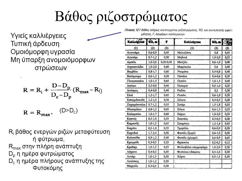 3 Βάθος ριζοστρώματος Υγιείς καλλιέργειες Τυπική άρδευση Ομοιόμορφη υγρασία Μη ύπαρξη ανομοιόμορφων στρώσεων i) (D>D c ) R i βάθος ενεργών ριζών μεταφύτευση ή φύτρωμα, R max στην πλήρη ανάπτυξη D p η ημέρα φυτρώματος D c η ημέρα πλήρους ανάπτυξης της Φυτοκόμης
