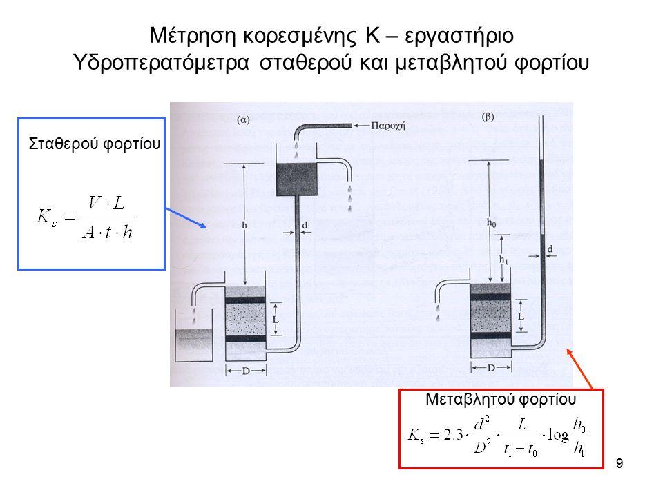9 Μέτρηση κορεσμένης Κ – εργαστήριο Υδροπερατόμετρα σταθερού και μεταβλητού φορτίου Σταθερού φορτίου Μεταβλητού φορτίου