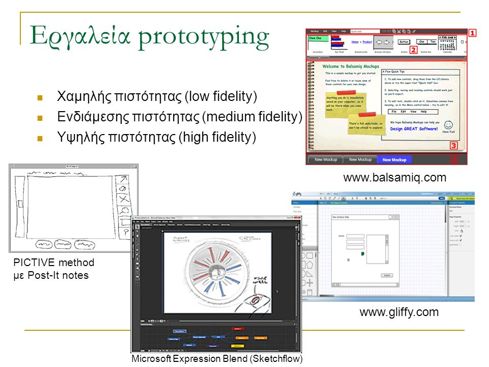 Εργαλεία prototyping Χαμηλής πιστότητας (low fidelity) Ενδιάμεσης πιστότητας (medium fidelity) Yψηλής πιστότητας (high fidelity) PICTIVE method με Post-It notes www.balsamiq.com www.gliffy.com Microsoft Expression Blend (Sketchflow)