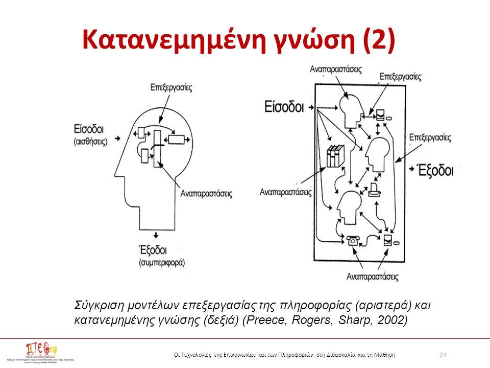 24 Οι Τεχνολογίες της Επικοινωνίας και των Πληροφοριών στη Διδασκαλία και τη Μάθηση Κατανεμημένη γνώση (2) Σύγκριση μοντέλων επεξεργασίας της πληροφορίας (αριστερά) και κατανεμημένης γνώσης (δεξιά) (Preece, Rogers, Sharp, 2002)