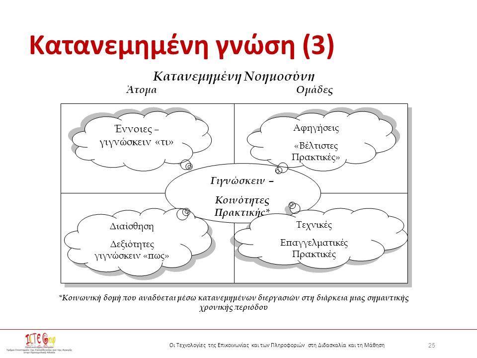 25 Οι Τεχνολογίες της Επικοινωνίας και των Πληροφοριών στη Διδασκαλία και τη Μάθηση Κατανεμημένη γνώση (3) Γιγνώσκειν – Κοινότητες Πρακτικής* Κατανεμημένη Νοημοσύνη ΆτομαΟμάδες Έννοιες – γιγνώσκειν «τι» Διαίσθηση Δεξιότητες γιγνώσκειν «πως» Διαίσθηση Δεξιότητες γιγνώσκειν «πως» Αφηγήσεις «Βέλτιστες Πρακτικές» Αφηγήσεις «Βέλτιστες Πρακτικές» Τεχνικές Επαγγελματικές Πρακτικές Τεχνικές Επαγγελματικές Πρακτικές *Κοινωνική δομή που αναδύεται μέσω κατανεμημένων διεργασιών στη διάρκεια μιας σημαντικής χρονικής περιόδου