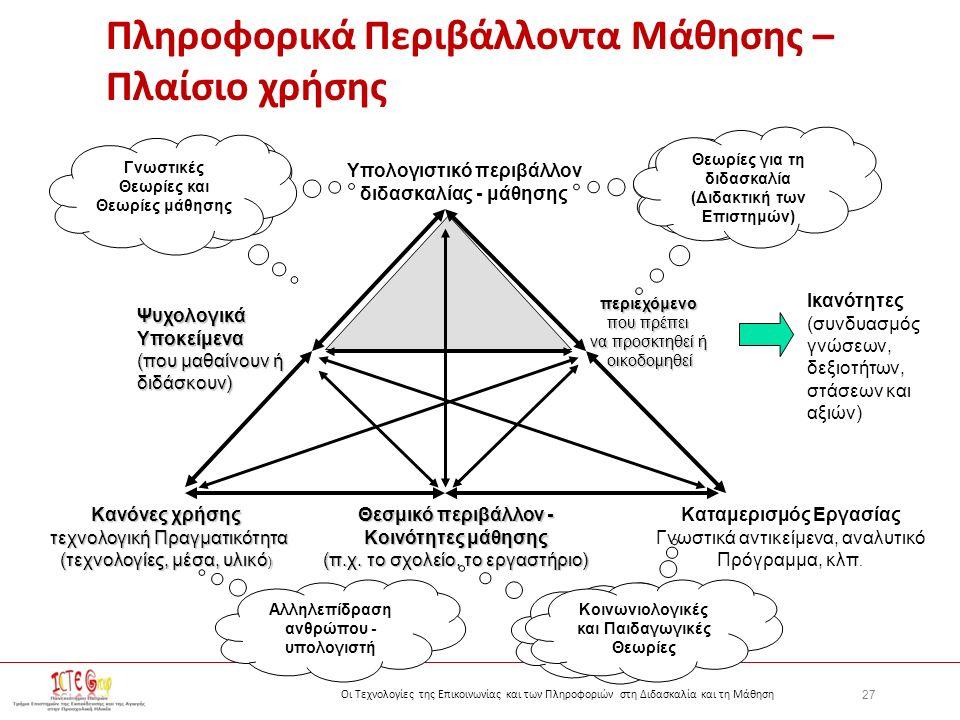 27 Οι Τεχνολογίες της Επικοινωνίας και των Πληροφοριών στη Διδασκαλία και τη Μάθηση Πληροφορικά Περιβάλλοντα Μάθησης – Πλαίσιο χρήσης Θεσμικό περιβάλλον - Κοινότητες μάθησης (π.χ.