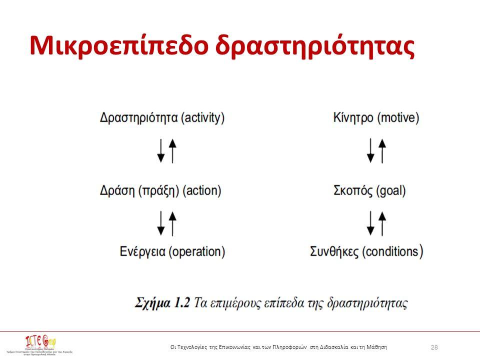 28 Οι Τεχνολογίες της Επικοινωνίας και των Πληροφοριών στη Διδασκαλία και τη Μάθηση Μικροεπίπεδο δραστηριότητας