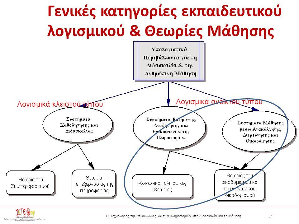 31 Οι Τεχνολογίες της Επικοινωνίας και των Πληροφοριών στη Διδασκαλία και τη Μάθηση Γενικές κατηγορίες εκπαιδευτικού λογισμικού & Θεωρίες Μάθησης Λογισμικά κλειστού τύπου Λογισμικά ανοικτού τύπου