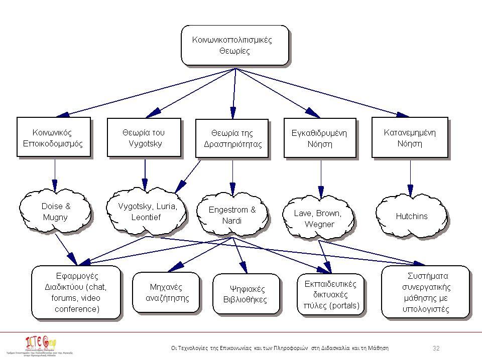 32 Οι Τεχνολογίες της Επικοινωνίας και των Πληροφοριών στη Διδασκαλία και τη Μάθηση