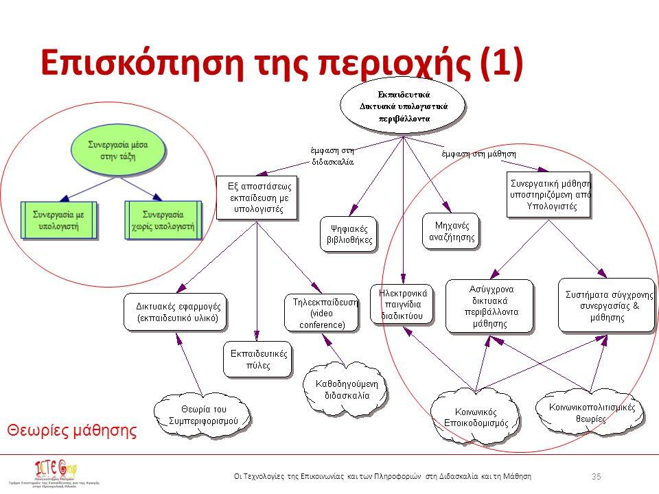35 Οι Τεχνολογίες της Επικοινωνίας και των Πληροφοριών στη Διδασκαλία και τη Μάθηση Επισκόπηση της περιοχής (1) Θεωρίες μάθησης