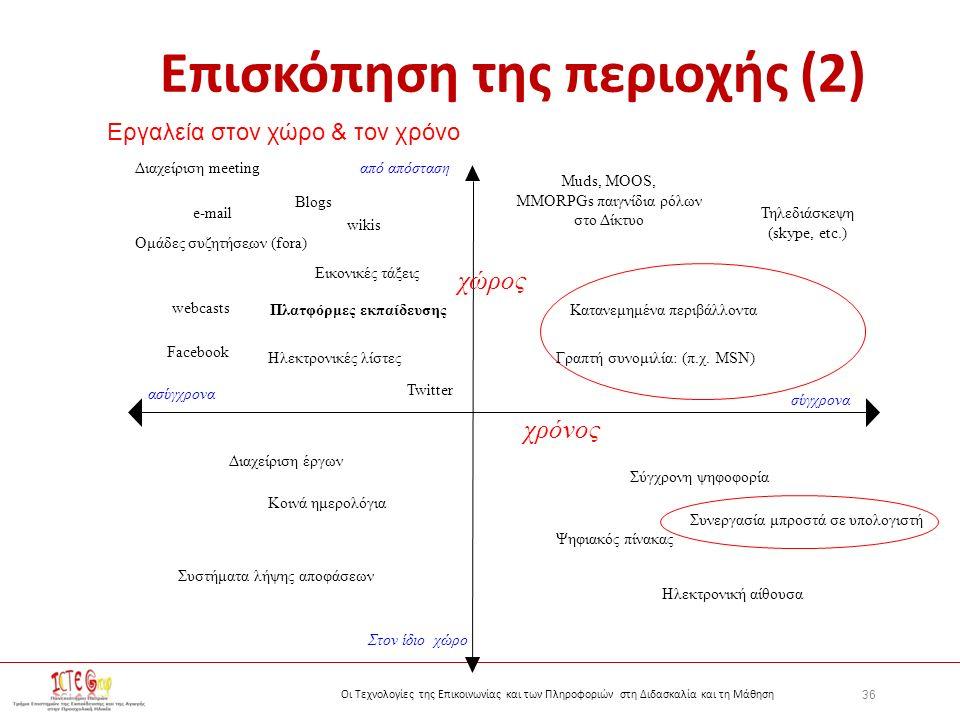 36 Οι Τεχνολογίες της Επικοινωνίας και των Πληροφοριών στη Διδασκαλία και τη Μάθηση Επισκόπηση της περιοχής (2) χώρος χρόνος ασύγχρονα Στον ίδιο χώρο από απόσταση - e-mail Τηλεδιάσκεψη (skype, etc.) Ομάδες συζητήσεων (fora) Εικονικές τάξεις Διαχείριση έργων Κοινά ημερολόγια Συστήματα λήψης αποφάσεων Κατανεμημένα περιβάλλοντα Γραπτή συνομιλία: (π.χ.