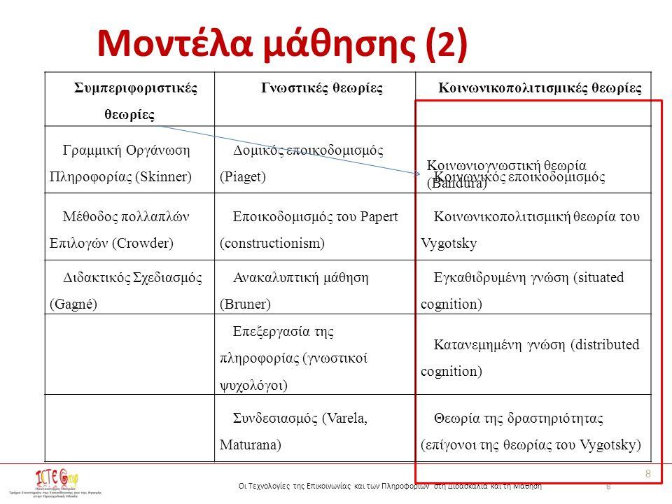 8 Οι Τεχνολογίες της Επικοινωνίας και των Πληροφοριών στη Διδασκαλία και τη Μάθηση Μοντέλα μάθησης ( 2 ) 8 Συμπεριφοριστικές θεωρίες Γνωστικές θεωρίεςΚοινωνικοπολιτισμικές θεωρίες Γραμμική Οργάνωση Πληροφορίας (Skinner) Δομικός εποικοδομισμός (Piaget) Κοινωνικός εποικοδομισμός Μέθοδος πολλαπλών Επιλογών (Crowder) Εποικοδομισμός του Papert (constructionism) Κοινωνικοπολιτισμική θεωρία του Vygotsky Διδακτικός Σχεδιασμός (Gagné) Ανακαλυπτική μάθηση (Bruner) Εγκαθιδρυμένη γνώση (situated cognition) Επεξεργασία της πληροφορίας (γνωστικοί ψυχολόγοι) Κατανεμημένη γνώση (distributed cognition) Συνδεσιασμός (Varela, Maturana) Θεωρία της δραστηριότητας (επίγονοι της θεωρίας του Vygotsky) Κοινωνιογνωστική θεωρία (Bandura)