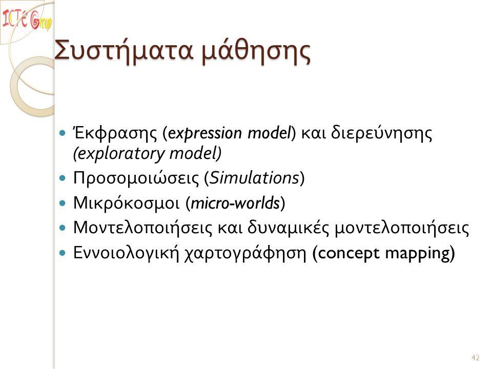 Συστήματα μάθησης Έκφρασης (expression model) και διερεύνησης (exploratory model) Προσομοιώσεις (Simulations) Μικρόκοσμοι (micro-worlds) Μοντελοποιήσεις και δυναμικές μοντελοποιήσεις Εννοιολογική χαρτογράφηση (concept mapping) 42