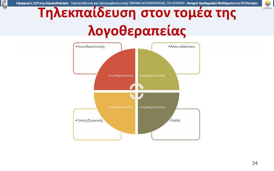 3434 Εφαρμογές Η/Υ στη Λογοπαθολογία - Τηλεκπαίδευση και τηλεσυμβουλευτική, ΤΜΗΜΑ ΛΟΓΟΘΕΡΑΠΕΙΑΣ, ΤΕΙ ΗΠΕΙΡΟΥ - Ανοιχτά Ακαδημαϊκά Μαθήματα στο ΤΕΙ Ηπείρου 34 Τηλεκπαίδευση στον τομέα της λογοθεραπείας