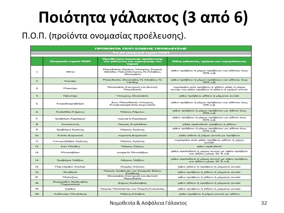 Ποιότητα γάλακτος (3 από 6) Π.Ο.Π. (προϊόντα ονομασίας προέλευσης). Νομοθεσία & Ασφάλεια Γάλακτος 32