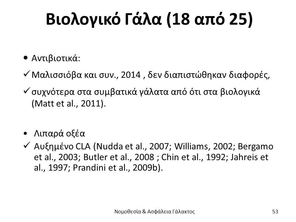 Βιολογικό Γάλα (18 από 25) Αντιβιοτικά: Μαλισσιόβα και συν., 2014, δεν διαπιστώθηκαν διαφορές, συχνότερα στα συμβατικά γάλατα από ότι στα βιολογικά (M