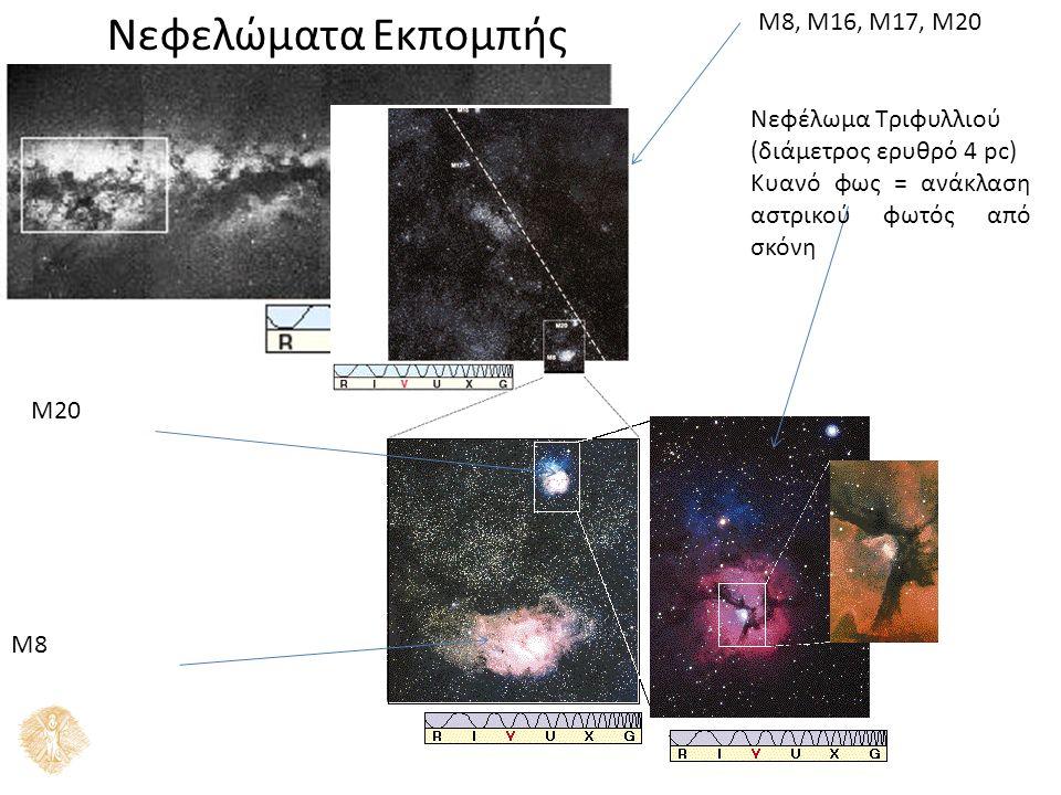 Νεφελώματα Εκπομπής Μ20 Μ8 Νεφέλωμα Τριφυλλιού (διάμετρος ερυθρό 4 pc) Κυανό φως = ανάκλαση αστρικού φωτός από σκόνη M8, M16, M17, M20