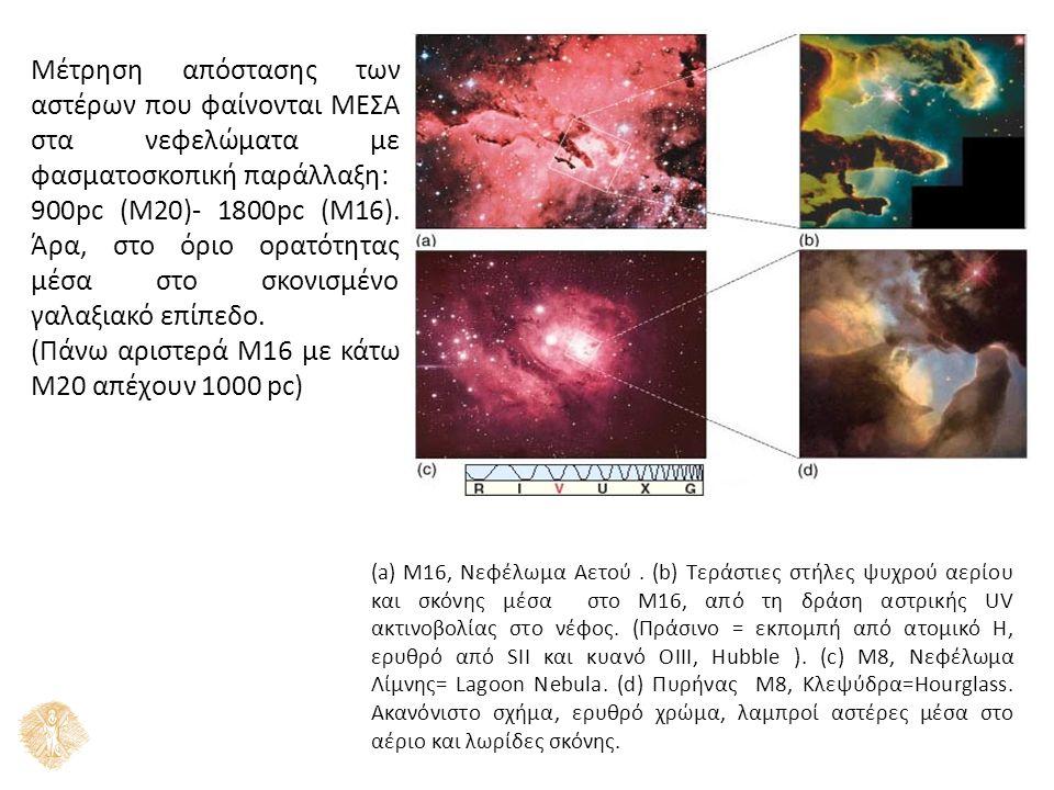Μέτρηση απόστασης των αστέρων που φαίνονται ΜΕΣΑ στα νεφελώματα με φασματοσκοπική παράλλαξη: 900pc (M20)- 1800pc (M16).
