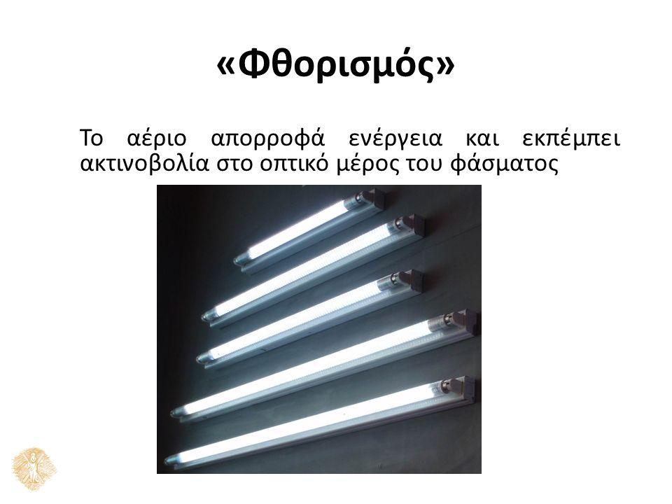 «Φθορισμός» Το αέριο απορροφά ενέργεια και εκπέμπει ακτινοβολία στο οπτικό μέρος του φάσματος