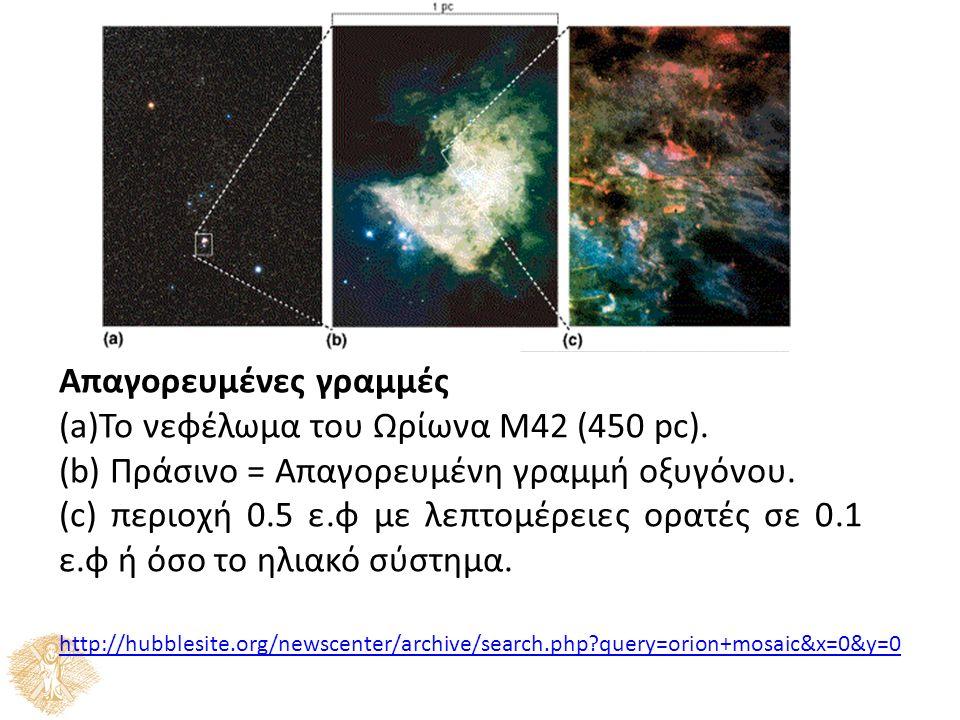 Απαγορευμένες γραμμές (a)Το νεφέλωμα του Ωρίωνα Μ42 (450 pc).