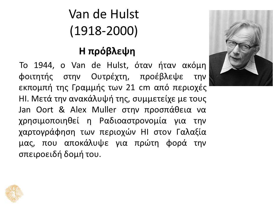 Van de Hulst (1918-2000) Η πρόβλεψη Το 1944, ο Van de Hulst, όταν ήταν ακόμη φοιτητής στην Ουτρέχτη, προέβλεψε την εκπομπή της Γραμμής των 21 cm από περιοχές HI.