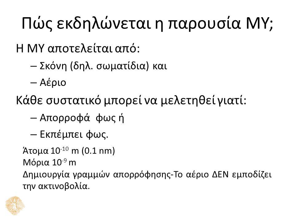 Πώς εκδηλώνεται η παρουσία ΜΥ; H MY αποτελείται από: – Σκόνη (δηλ.