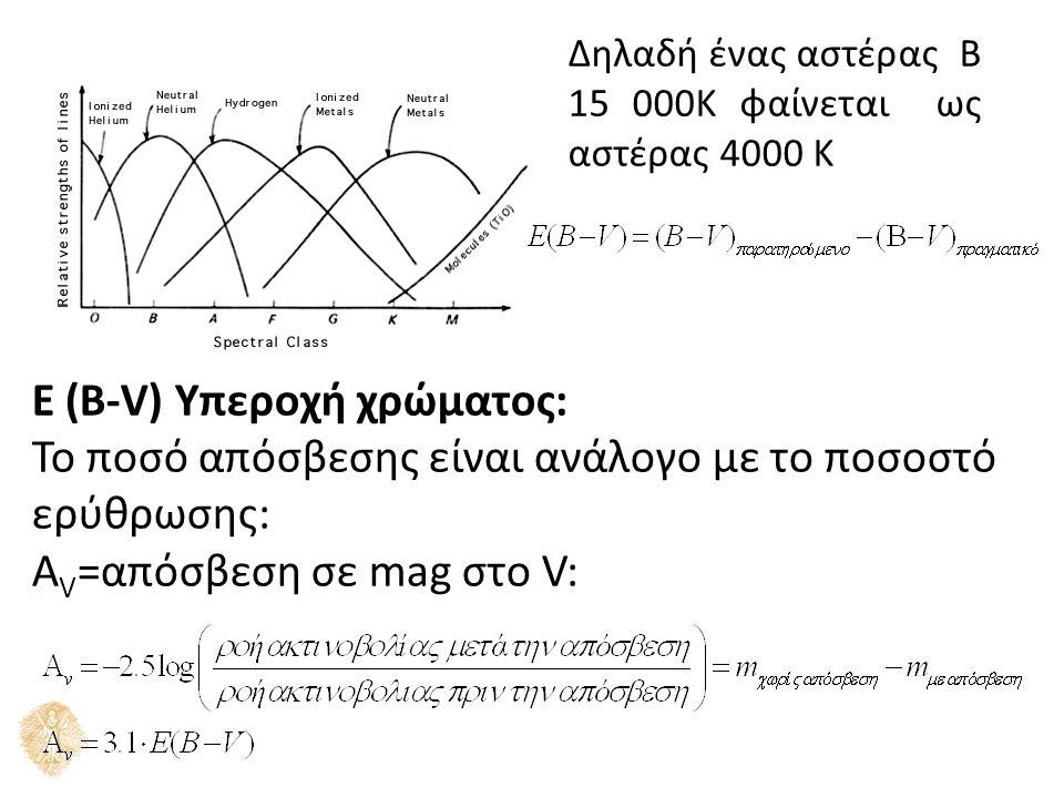 Δηλαδή ένας αστέρας Β 15 000Κ φαίνεται ως αστέρας 4000 Κ Ε (Β-V) Υπεροχή χρώματος: Το ποσό απόσβεσης είναι ανάλογο με το ποσοστό ερύθρωσης: Α V =απόσβεση σε mag στο V: