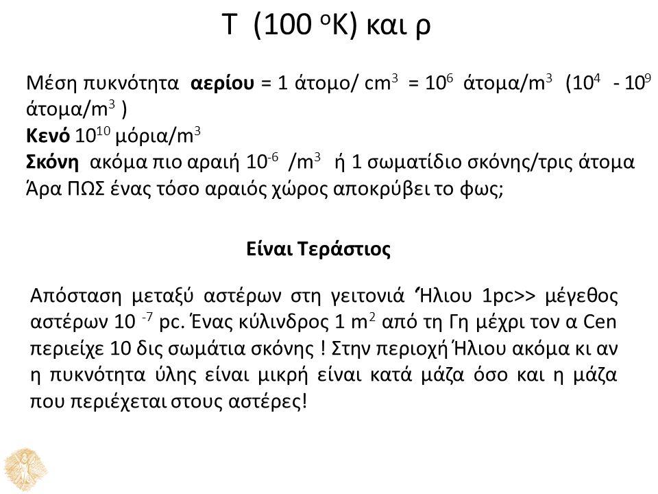 Μέση πυκνότητα αερίου = 1 άτομο/ cm 3 = 10 6 άτομα/m 3 (10 4 - 10 9 άτομα/m 3 ) Κενό 10 10 μόρια/m 3 Σκόνη ακόμα πιο αραιή 10 -6 /m 3 ή 1 σωματίδιο σκόνης/τρις άτομα Άρα ΠΩΣ ένας τόσο αραιός χώρος αποκρύβει το φως; Είναι Τεράστιος Απόσταση μεταξύ αστέρων στη γειτονιά 'Ήλιου 1pc>> μέγεθος αστέρων 10 -7 pc.