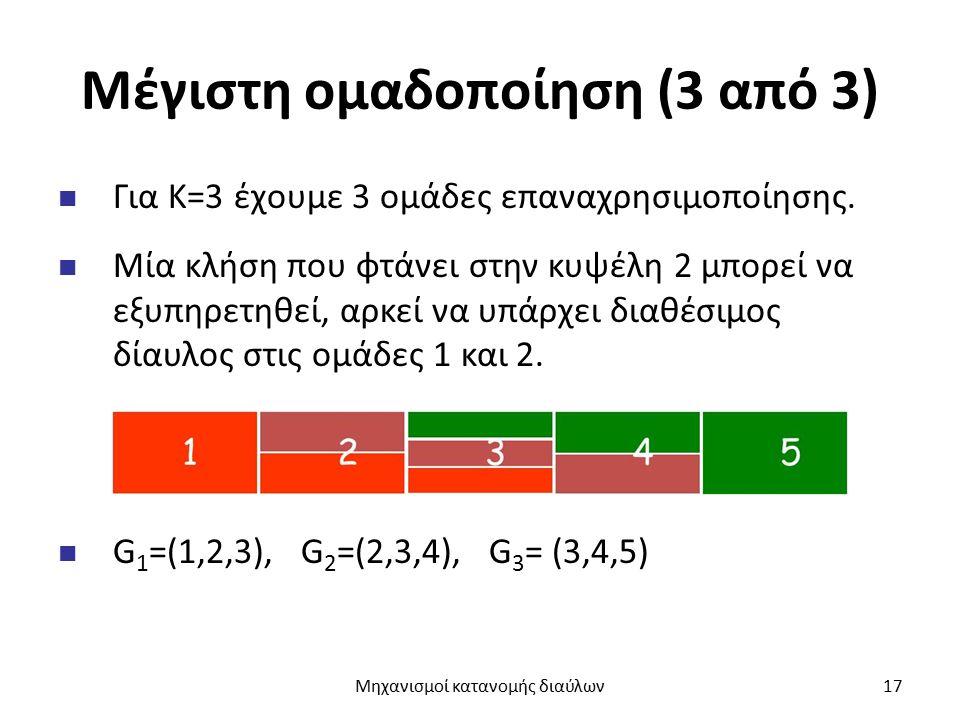 Μέγιστη ομαδοποίηση (3 από 3) Για Κ=3 έχουμε 3 ομάδες επαναχρησιμοποίησης. Μία κλήση που φτάνει στην κυψέλη 2 μπορεί να εξυπηρετηθεί, αρκεί να υπάρχει