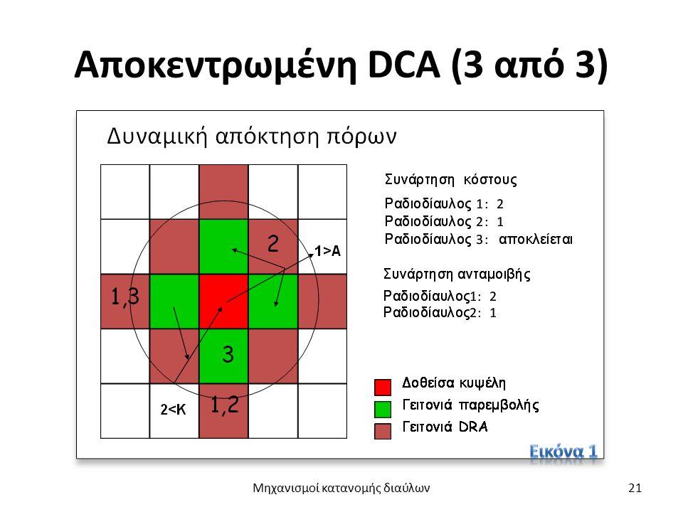 Πλήρως αποκεντρωμένη DCA (1 από 2) Αυτό-προσαρμοζόμενη κατανομή διαύλων.