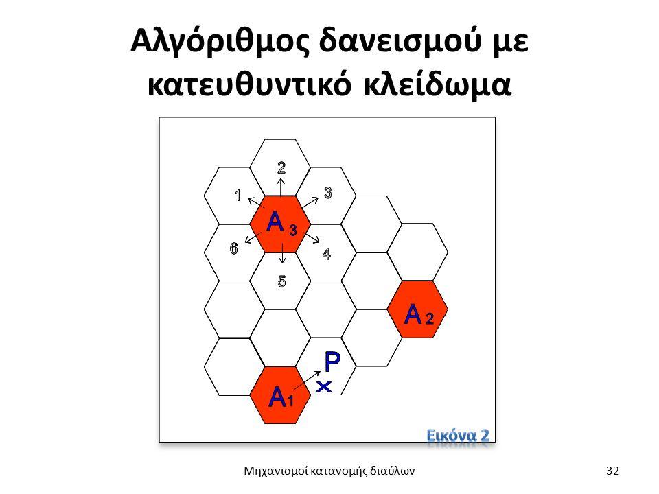 Αλγόριθμος δανεισμού με κατευθυντικό κλείδωμα Μηχανισμοί κατανομής διαύλων32