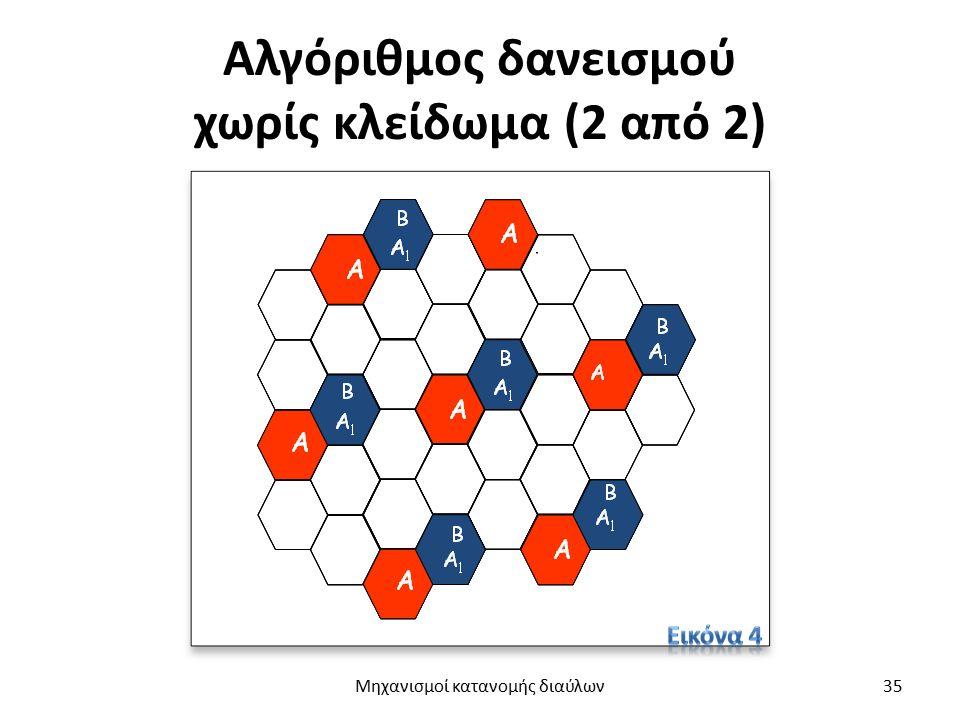 Αλγόριθμος δανεισμού χωρίς κλείδωμα (2 από 2) Μηχανισμοί κατανομής διαύλων35