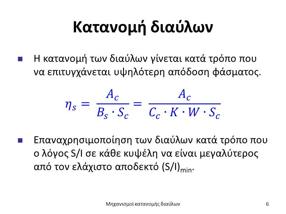 Διαίρεση φάσματος σε διαύλους Διαίρεση συχνότητας (Frequency Division, FD).