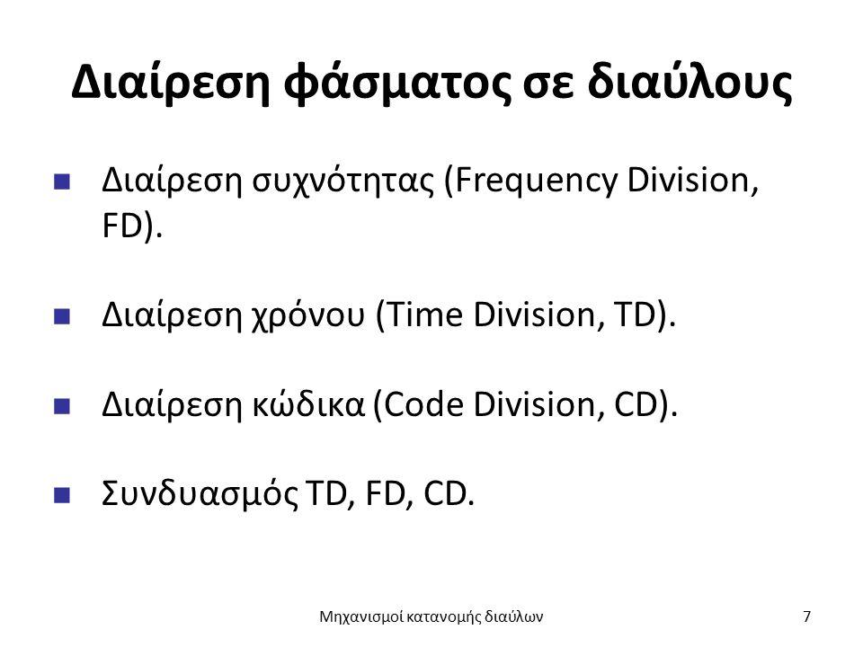 Διαίρεση φάσματος σε διαύλους Διαίρεση συχνότητας (Frequency Division, FD). Διαίρεση χρόνου (Time Division, TD). Διαίρεση κώδικα (Code Division, CD).