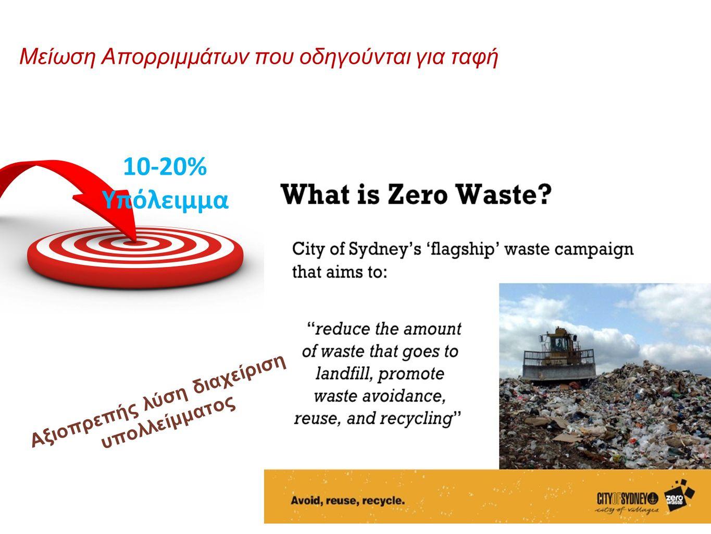 Εργαλεία Εφαρμογής Πολιτικής Μηδενικών Αποβλήτων