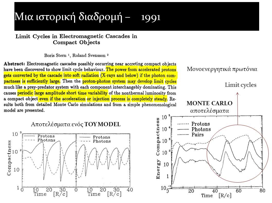 Μια ιστορική διαδρομή – 1991 Limit cycles MONTE CARLO αποτελέσματα Αποτελέσματα ενός TOY MODEL Μονοενεργητικά πρωτόνια
