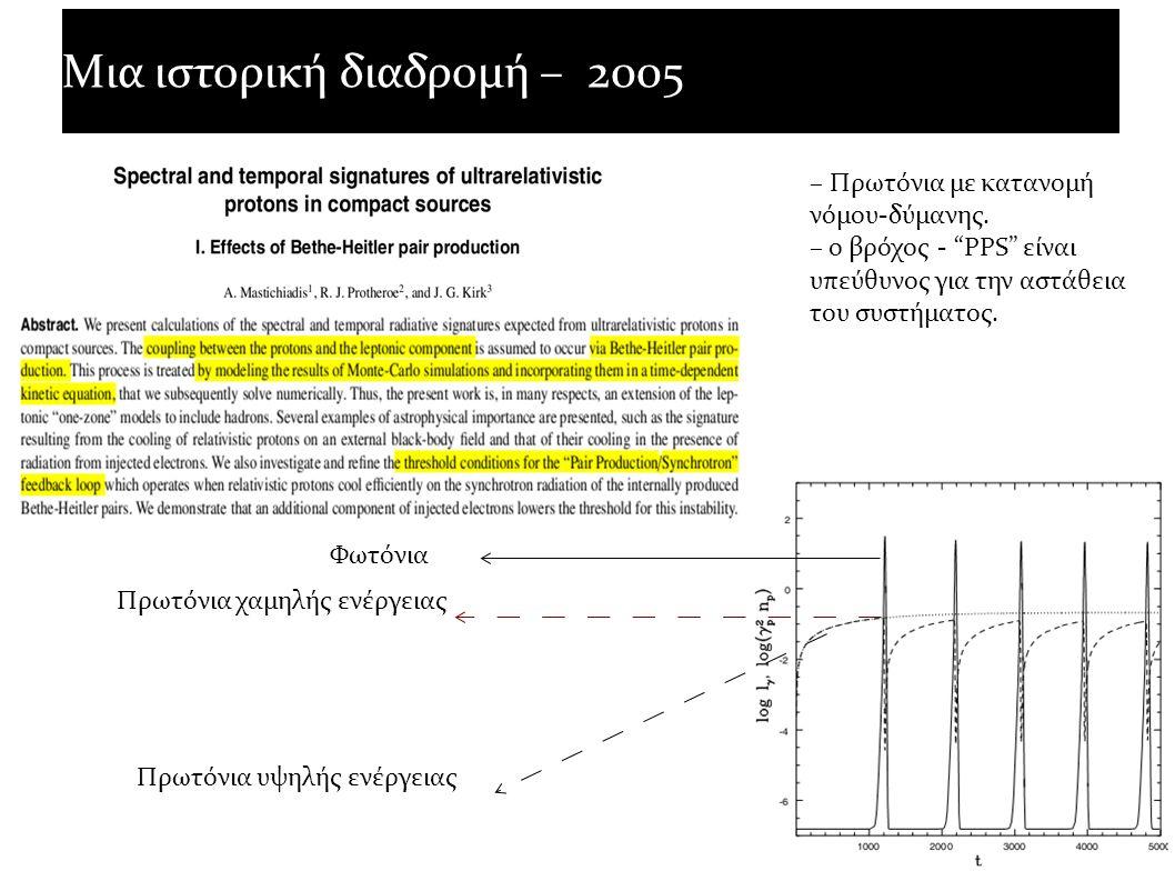"""Μια ιστορική διαδρομή – 2005 – Πρωτόνια με κατανομή νόμου-δύμανης. – ο βρόχος - """"PPS"""" είναι υπεύθυνος για την αστάθεια του συστήματος. Πρωτόνια υψηλής"""