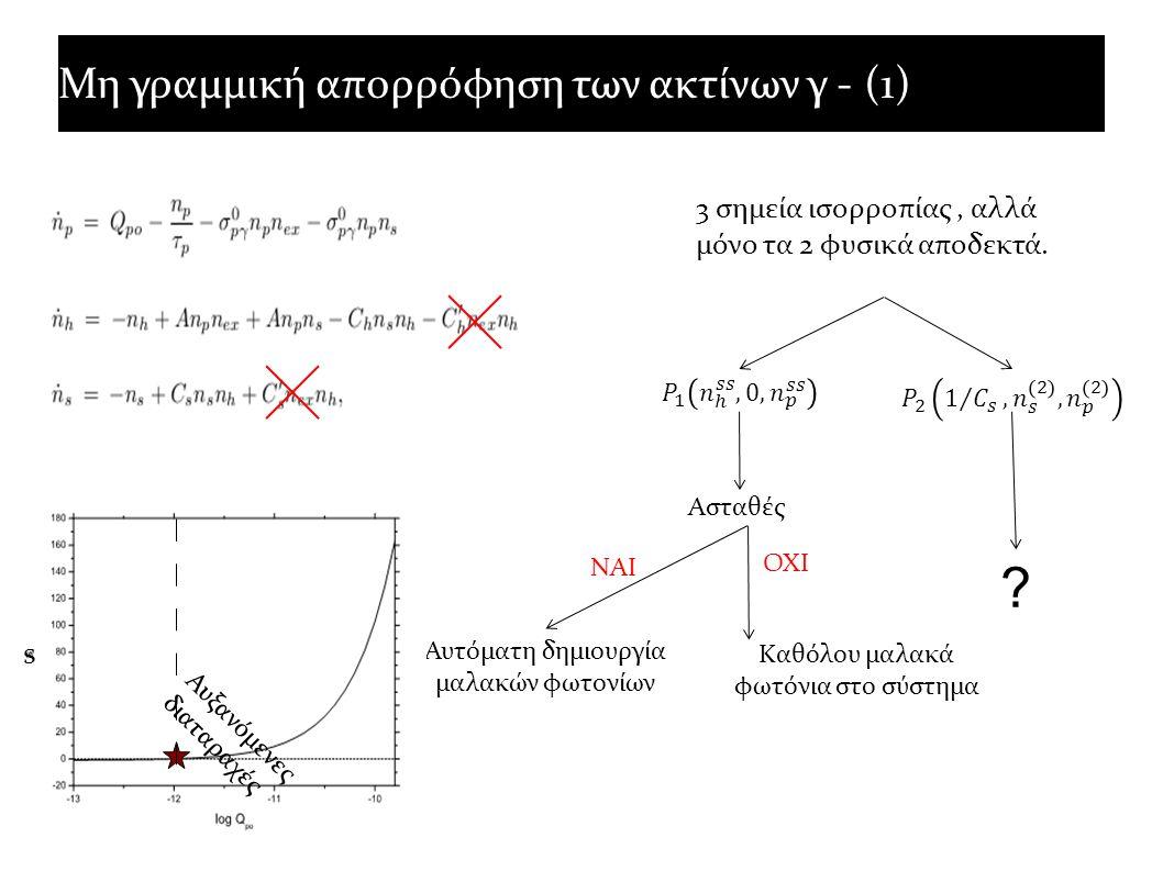 Μη γραμμική απορρόφηση των ακτίνων γ - (1) 3 σημεία ισορροπίας, αλλά μόνο τα 2 φυσικά αποδεκτά. Ασταθές Αυτόματη δημιουργία μαλακών φωτονίων ΝΑΙ ΟΧΙ Κ