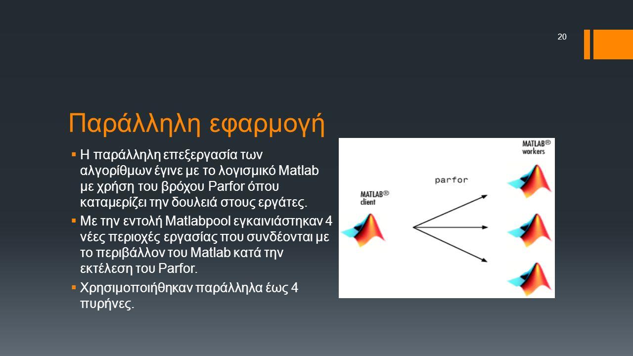 Παράλληλη εφαρμογή  Η παράλληλη επεξεργασία των αλγορίθμων έγινε με το λογισμικό Matlab με χρήση του βρόχου Parfor όπου καταμερίζει την δουλειά στους εργάτες.