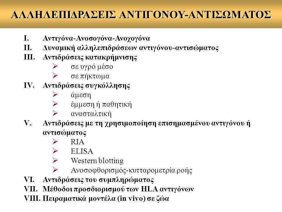 Μέθοδος Western blot Παράδειγμα: ανίχνευση Ab έναντι έρπητα τύπου Ι και ΙΙ, AIDS