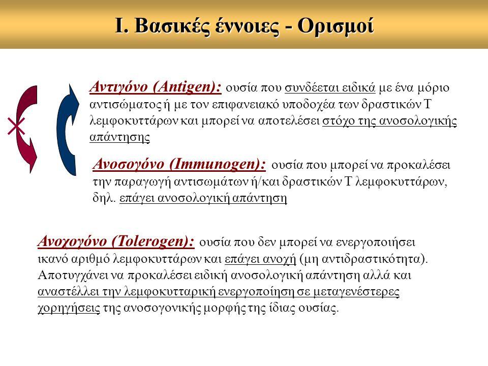 Mancini Ouchterlony Ανοσοδιάχυση σε πήκτωμα Ανοσοδιάχυση σε πήκτωμα
