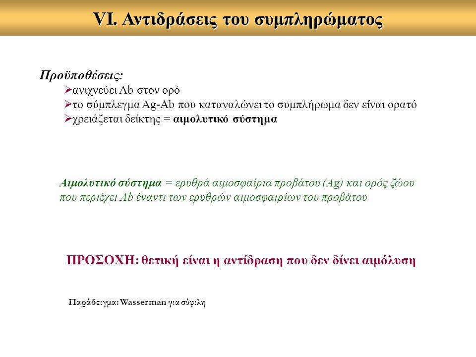VI. Αντιδράσεις του συμπληρώματος Προϋποθέσεις:  ανιχνεύει Ab στον ορό  το σύμπλεγμα Ag-Ab που καταναλώνει το συμπλήρωμα δεν είναι ορατό  χρειάζετα