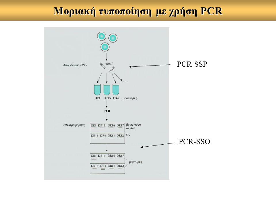 Mοριακή τυποποίηση με χρήση PCR PCR-SSP PCR-SSO