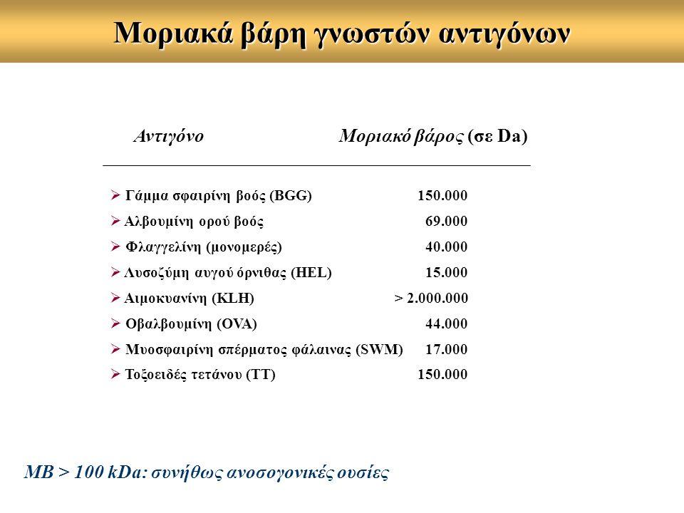Μοριακά βάρη γνωστών αντιγόνων ΑντιγόνοΜοριακό βάρος (σε Da)  Γάμμα σφαιρίνη βοός (ΒGG)150.000  Αλβουμίνη ορού βοός 69.000  Φλαγγελίνη (μονομερές) 40.000  Λυσοζύμη αυγού όρνιθας (HEL) 15.000  Αιμοκυανίνη (KLH) > 2.000.000  Οβαλβουμίνη (OVA) 44.000  Mυοσφαιρίνη σπέρματος φάλαινας (SWM) 17.000  Τοξοειδές τετάνου (TT) 150.000 ΜΒ > 100 kDa: συνήθως ανοσογονικές ουσίες