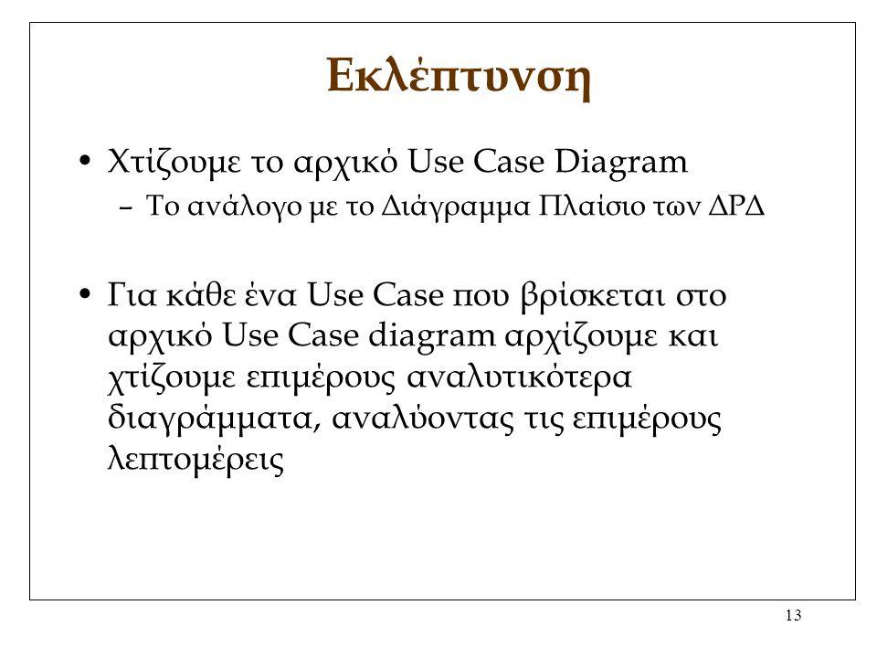 13 Εκλέπτυνση Χτίζουμε το αρχικό Use Case Diagram –Το ανάλογο με το Διάγραμμα Πλαίσιο των ΔΡΔ Για κάθε ένα Use Case που βρίσκεται στο αρχικό Use Case diagram αρχίζουμε και χτίζουμε επιμέρους αναλυτικότερα διαγράμματα, αναλύοντας τις επιμέρους λεπτομέρεις