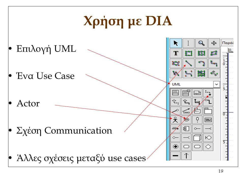 19 Χρήση με DIA Επιλογή UML Ένα Use Case Actor Σχέση Communication Άλλες σχέσεις μεταξύ use cases