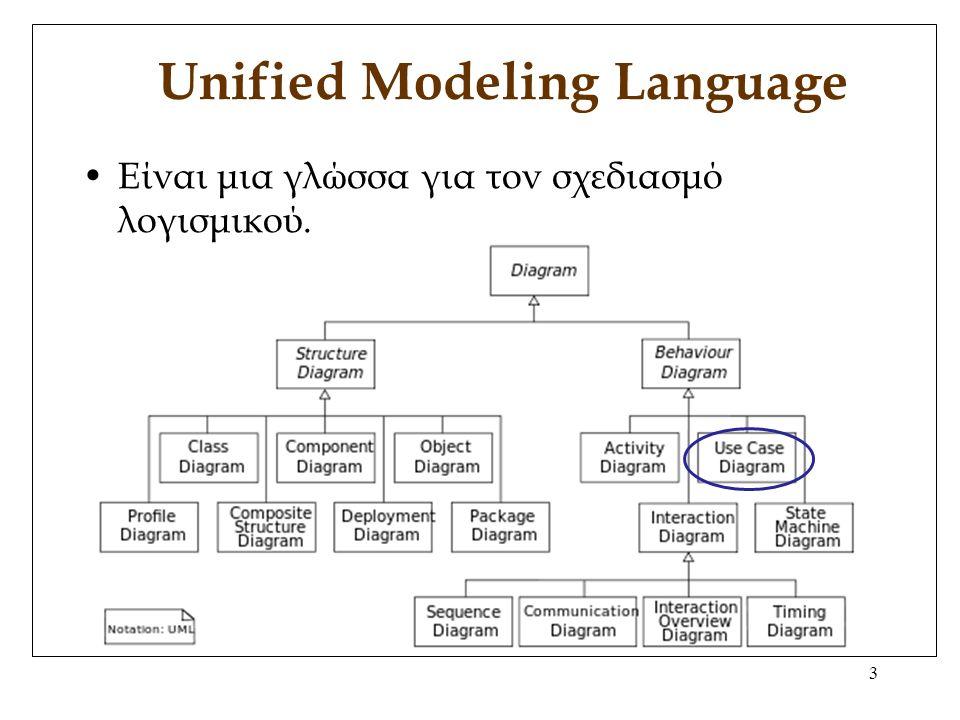 Unified Modeling Language Είναι μια γλώσσα για τον σχεδιασμό λογισμικού. 3