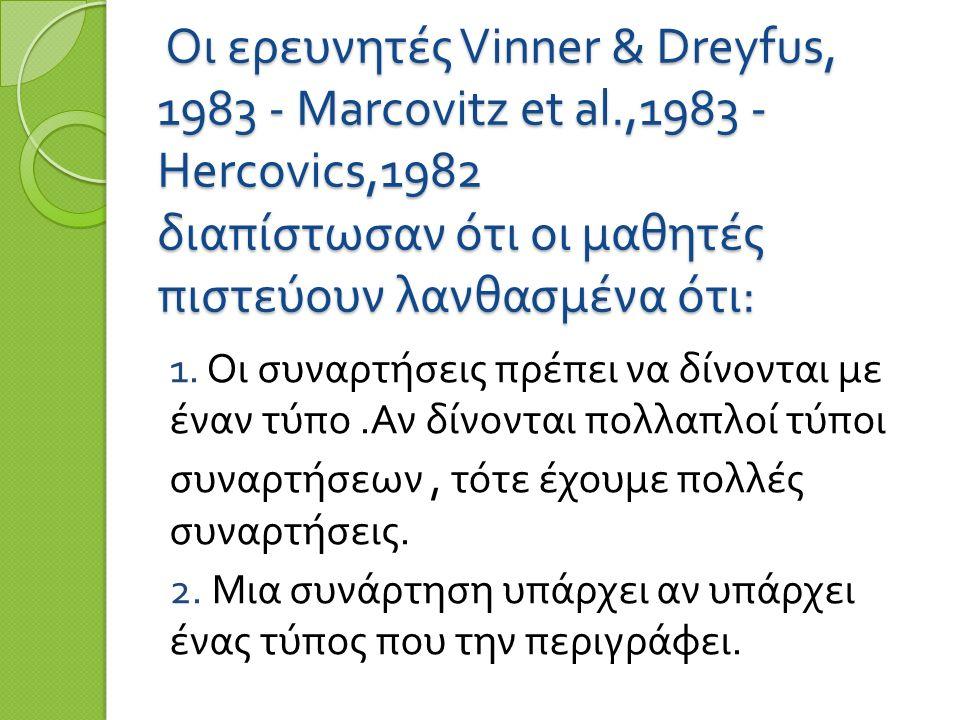 Οι ερευνητές Vinner & Dreyfus, 1983 - Marcovitz et al.,1983 - Hercovics,1982 διαπίστωσαν ότι οι µ αθητές πιστεύουν λανθασ µ ένα ότι : Οι ερευνητές Vinner & Dreyfus, 1983 - Marcovitz et al.,1983 - Hercovics,1982 διαπίστωσαν ότι οι µ αθητές πιστεύουν λανθασ µ ένα ότι : 1.